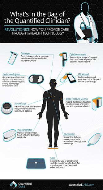 Ateities gydytojo lagaminėlis (Qualitifiedcare.com nuotr.)
