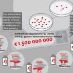 Supratimo apie antibiotikus diena: vartokime apdairiai